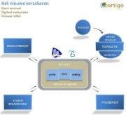 Netaspect integreert front- en backofficesystemen