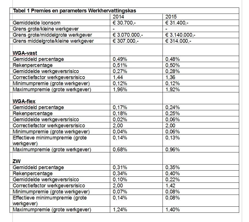 Tabel 1 examentraining (11)