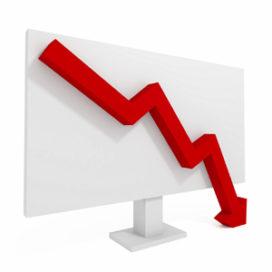 Beleidsdekkingsgraad pensioenfondsen daalt naar 103%