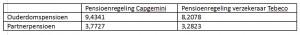 tabel Examentraining 19