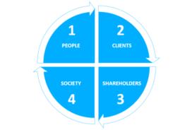 Viisi: 'Financiële sector moet transparanter worden'